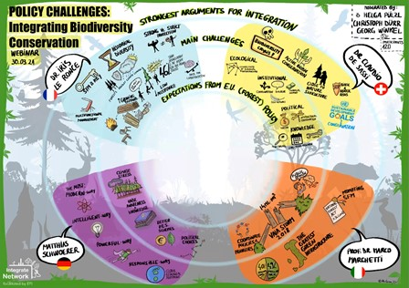 """Summary of Webinar """"Policy challenges of integrating biodiversity conservation in forest management"""""""